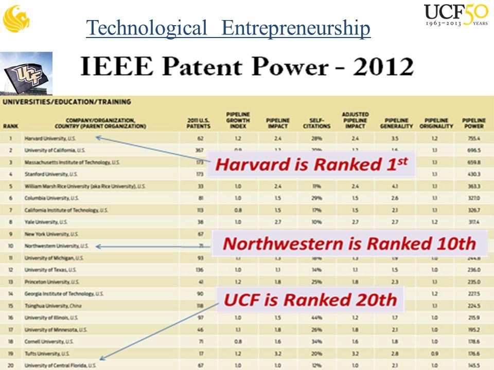 xx Technological Entrepreneurship