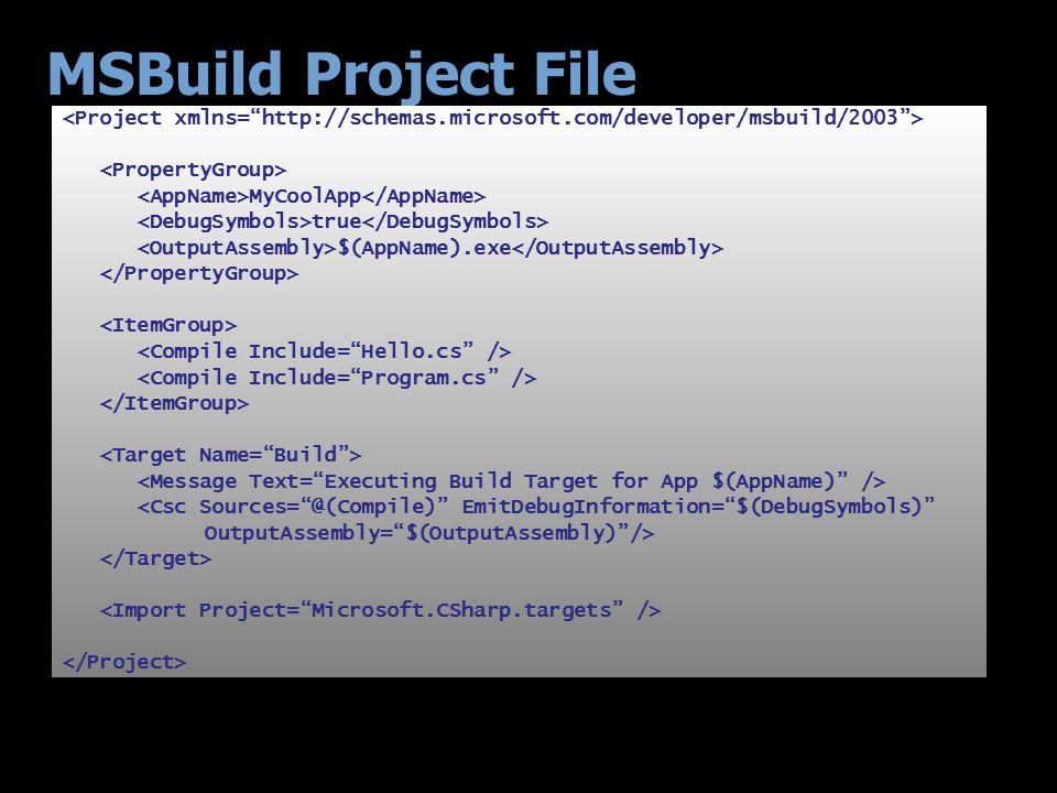 "MSBuild Project File MyCoolApp true $(AppName).exe <Csc Sources=""@(Compile)"" EmitDebugInformation=""$(DebugSymbols)"" OutputAssembly=""$(OutputAssembly)"""