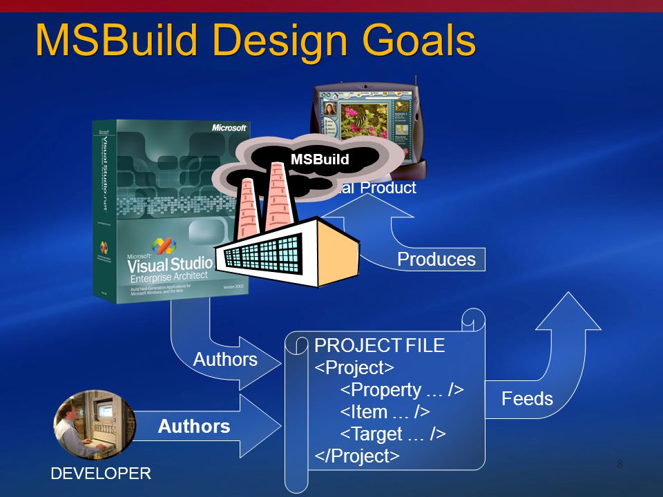 8 Final Product Produces Feeds Authors DEVELOPER Authors MSBuild Design Goals MSBuild MSBuild PROJECT FILE