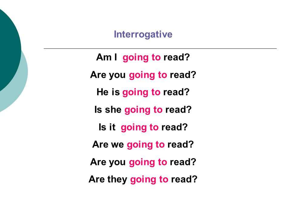 Am I going to read. Are you going to read. He is going to read.
