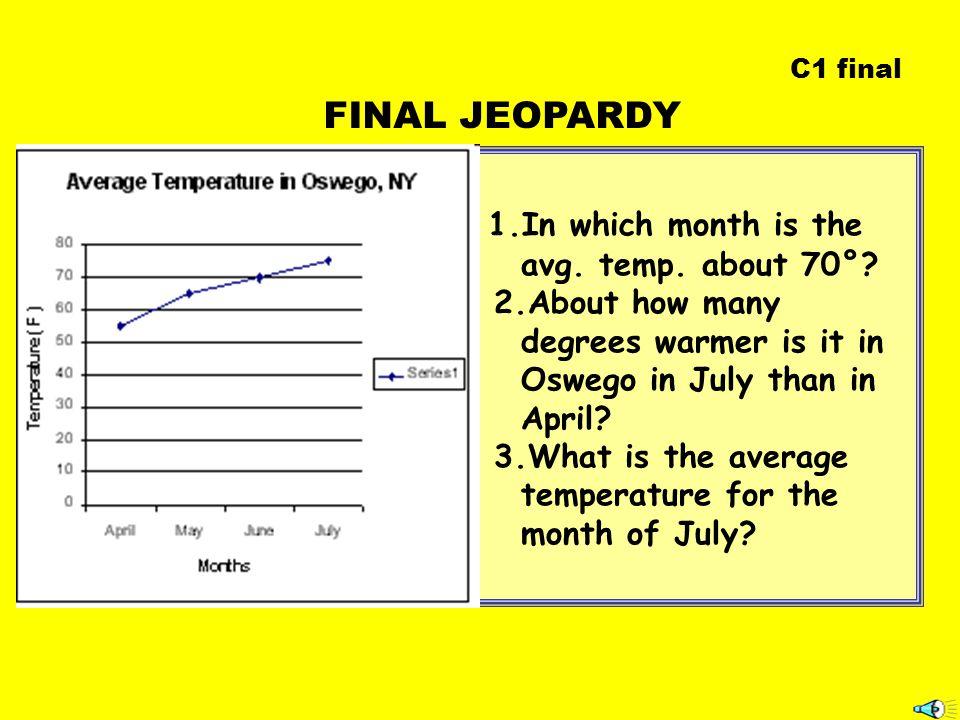 C1 final 1.June 2. 20 degrees 3. 75 degrees