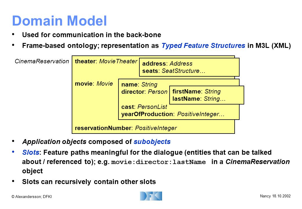 © Alexandersson; DFKI Nancy 18.10.2002 theater: MovieTheater movie: Movie reservationNumber: PositiveInteger Domain Model Used for communication in the back-bone Frame-based ontology; representation as Typed Feature Structures in M3L (XML) name: String director: Person cast: PersonList yearOfProduction: PositiveInteger… address: Address seats: SeatStructure… CinemaReservation Application objects composed of subobjects Slots: Feature paths meaningful for the dialogue (entities that can be talked about / referenced to); e.g.