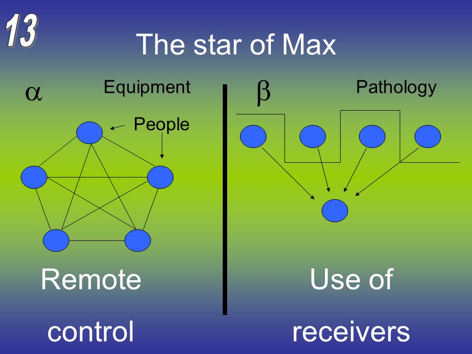 The star of Max  Use of receivers Remote control EquipmentPathology People