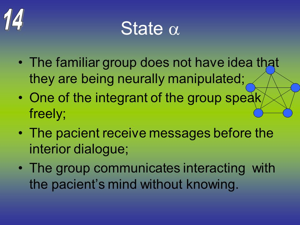 State  The familiar group does not have idea that they are being neurally manipulated; One of the integrant of the group speak freely; The pacient receive messages before the interior dialogue; The group communicates interacting with the pacient's mind without knowing.