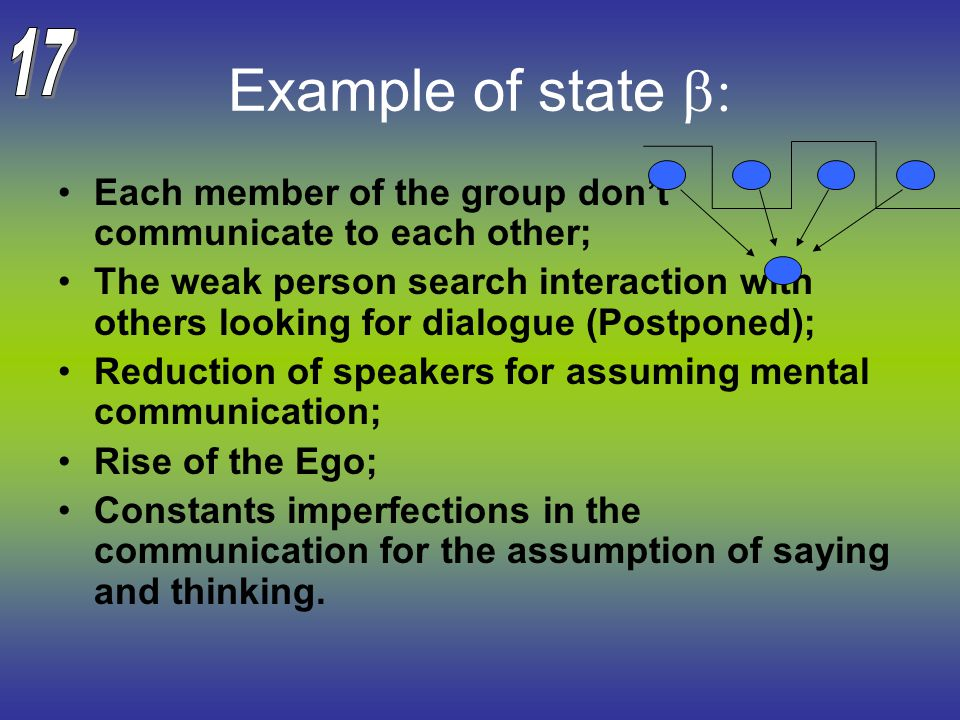 Example of state  Each member of the group don't communicate to each other; The weak person search interaction with others looking for dialogue (Postponed); Reduction of speakers for assuming mental communication; Rise of the Ego; Constants imperfections in the communication for the assumption of saying and thinking.