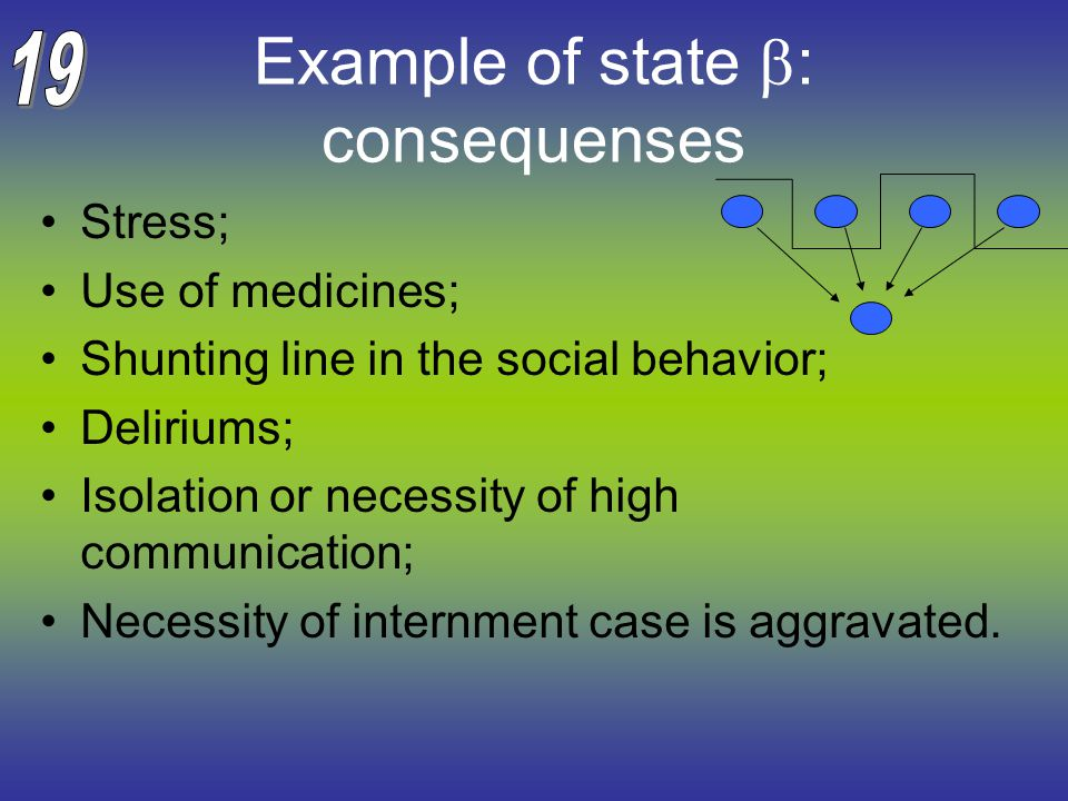 Example of state  : consequenses Stress; Use of medicines; Shunting line in the social behavior; Deliriums; Isolation or necessity of high communication; Necessity of internment case is aggravated.