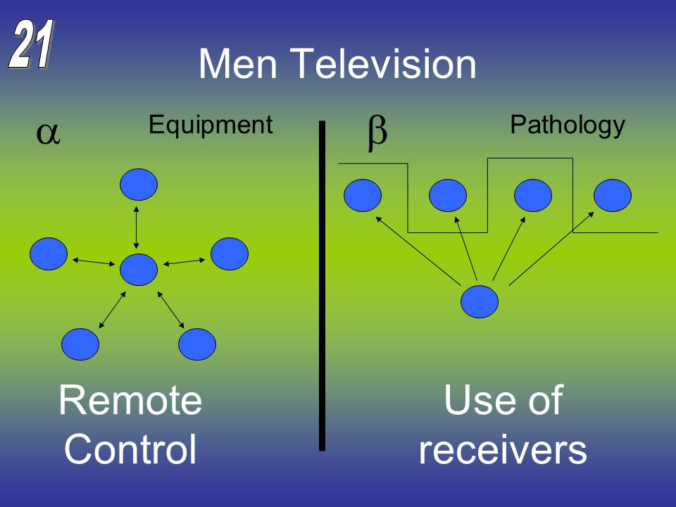 Men Television  Use of receivers Remote Control EquipmentPathology