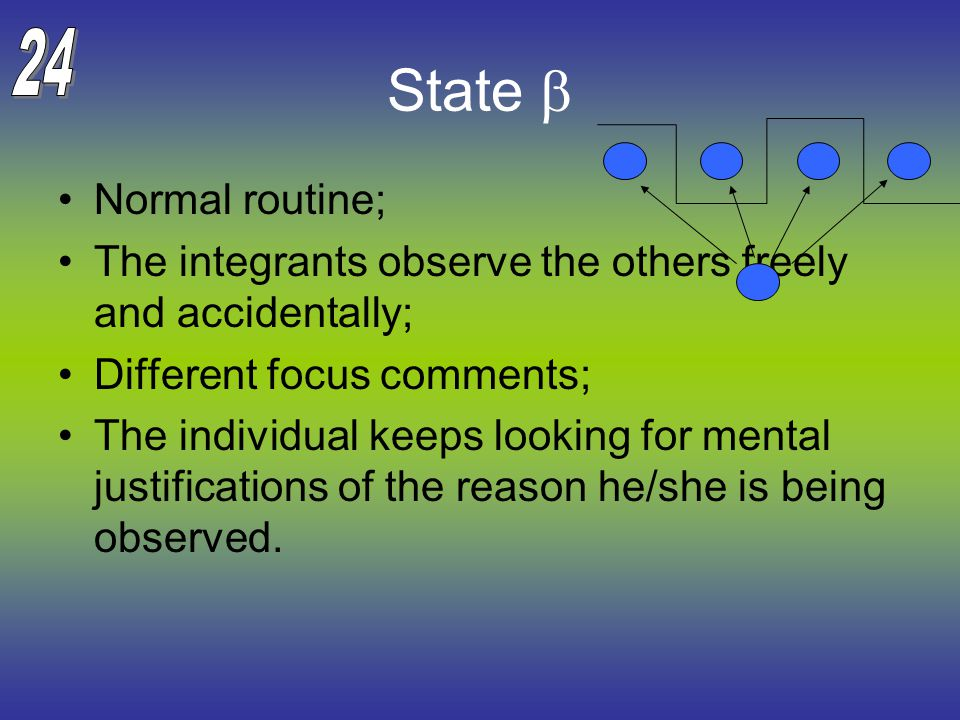 State  Normal routine; The integrants observe the others freely and accidentally; Different focus comments; The individual keeps looking for mental justifications of the reason he/she is being observed.