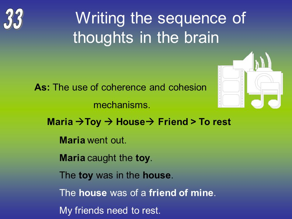 Writing the sequence of thoughts in the brain As: The use of coherence and cohesion mechanisms.