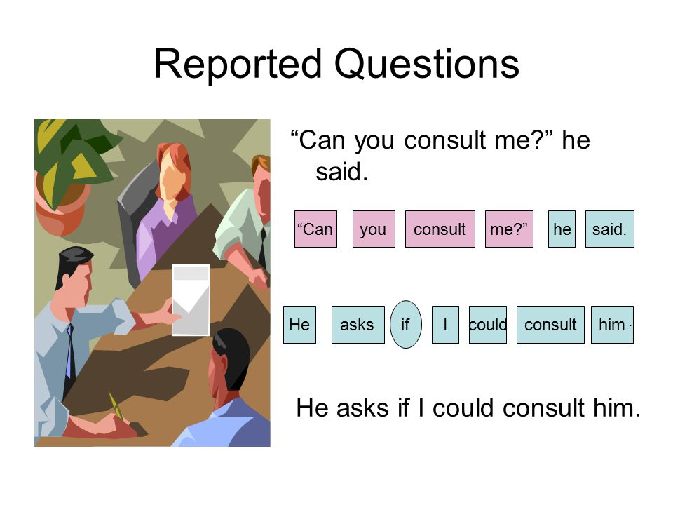 Practice Reported Questions.Use asks/ asked, wants/wanted to know, wondered 1.