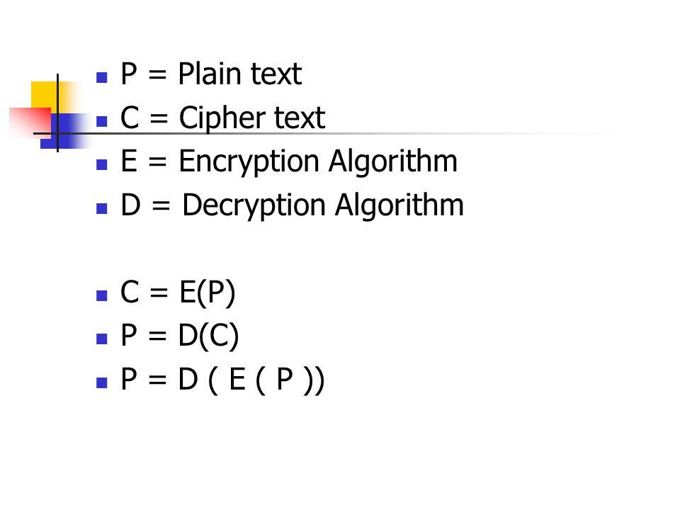 P = Plain text C = Cipher text E = Encryption Algorithm D = Decryption Algorithm C = E(P) P = D(C) P = D ( E ( P ))