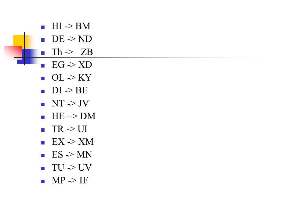 HI -> BM DE -> ND Th -> ZB EG -> XD OL -> KY DI -> BE NT -> JV HE –> DM TR -> UI EX -> XM ES -> MN TU -> UV MP -> IF