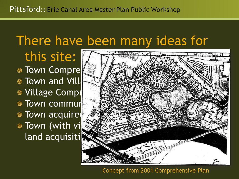 Pittsford :: Erie Canal Area Master Plan Public Workshop There have been many ideas for this site:  Town Comprehensive Plan of 1995  Town and Village Waterfront Revitalization Plan  Village Comprehensive Plan  Town community facilities committee  Town acquired property  Town (with village) secured grant funding for land acquisition and (this) planning process Concept from 2001 Comprehensive Plan