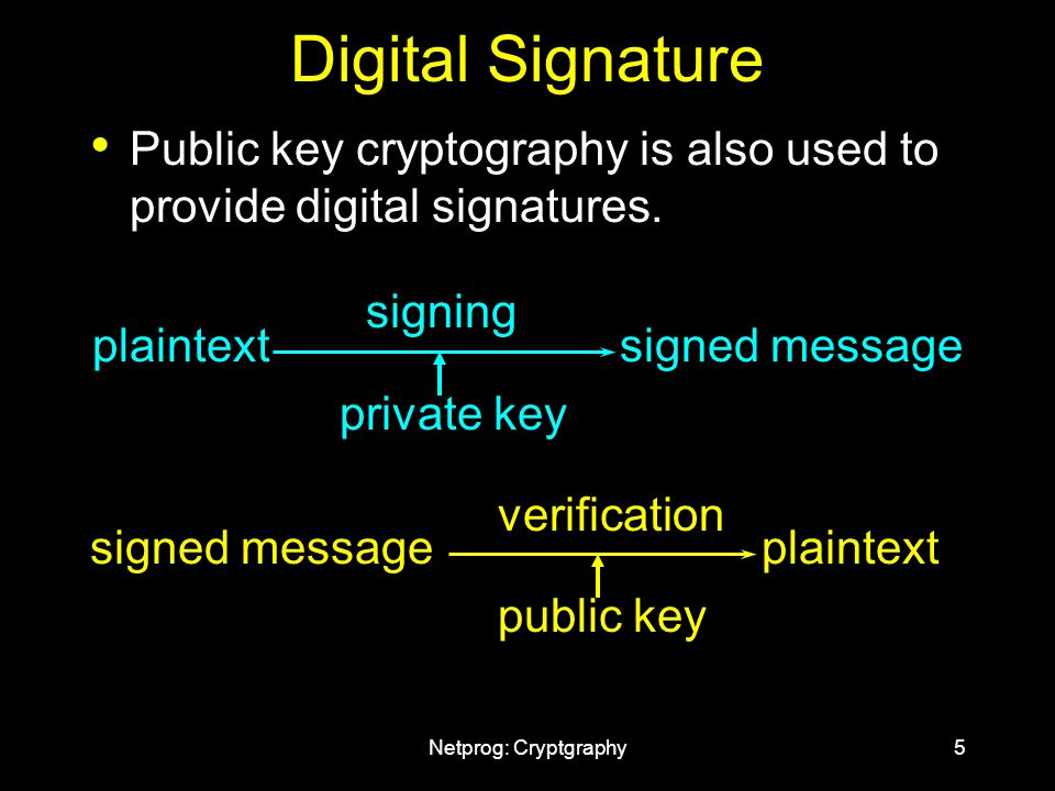 Netprog: Cryptgraphy5 Digital Signature Public key cryptography is also used to provide digital signatures.