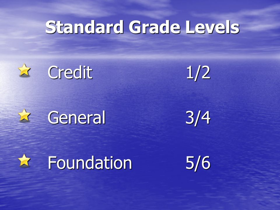 Standard Grade Levels Credit1/2 Credit1/2 General3/4 General3/4 Foundation5/6 Foundation5/6