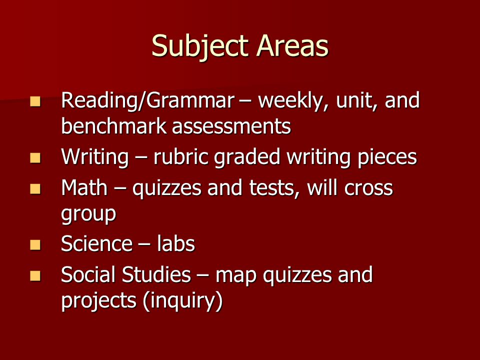 Grades Letter grades for each subject area. Letter grades for each subject area.