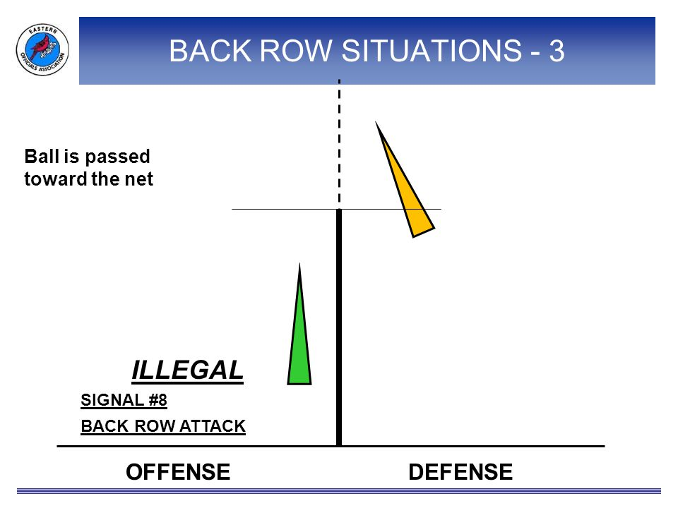 OFFENSEDEFENSE Ball is passed toward the net ILLEGAL SIGNAL #8 BACK ROW ATTACK BACK ROW SITUATIONS - 3