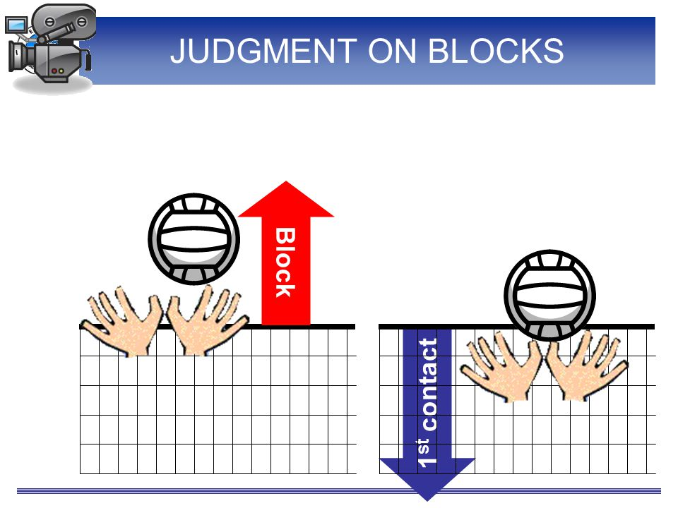 Block 1 st contact JUDGMENT ON BLOCKS