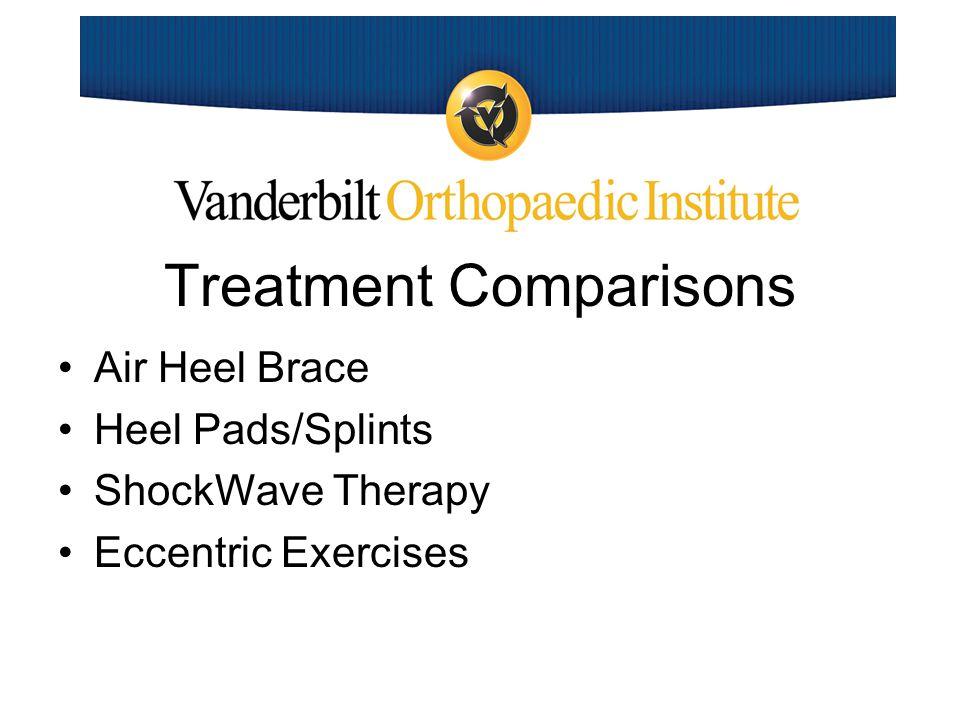Treatment Comparisons Air Heel Brace Heel Pads/Splints ShockWave Therapy Eccentric Exercises