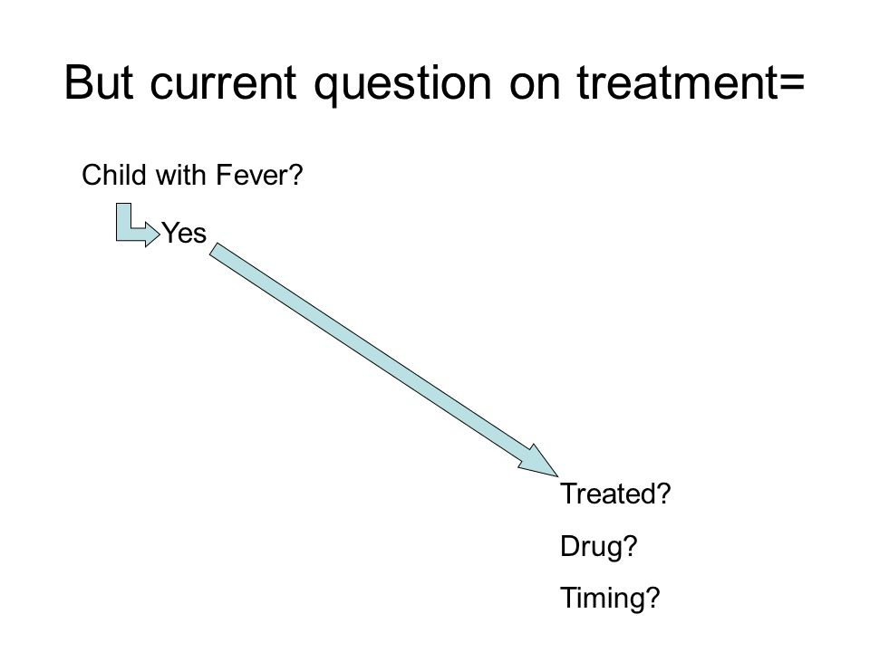 But current question on treatment= Child with Fever.