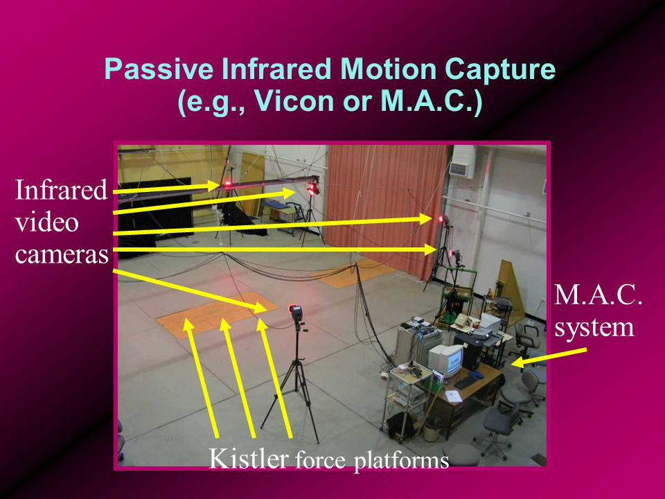Passive Infrared Motion Capture (e.g., Vicon or M.A.C.) Infrared video cameras Kistler force platforms M.A.C. system