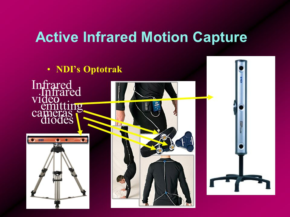Active Infrared Motion Capture NDI's Optotrak Infrared video cameras Infrared emitting diodes