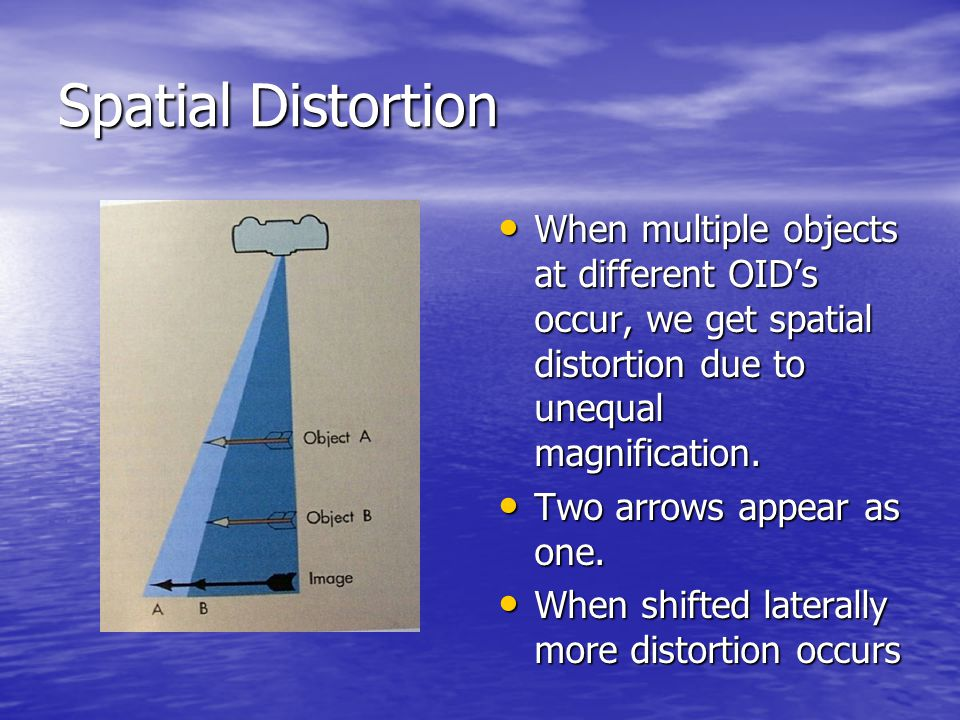 Object Shape Distortion When the object plane is not parallel to the image plane as when inclined, shape distortion occurs.