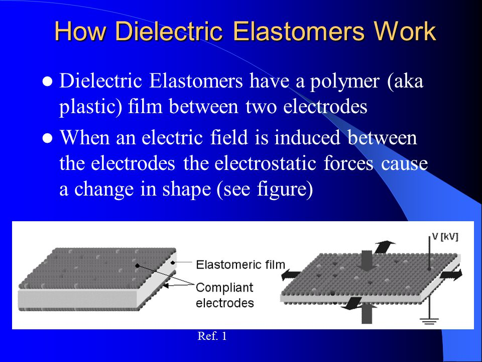 How Dielectric Elastomers Work Dielectric Elastomers have a polymer (aka plastic) film between two electrodes When an electric field is induced betwee