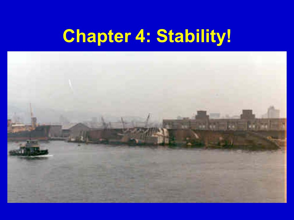 OVERALL STABILITY External Forces Acting on a Vessel (4.1) In Chapter 4 we will study five areas: 1.