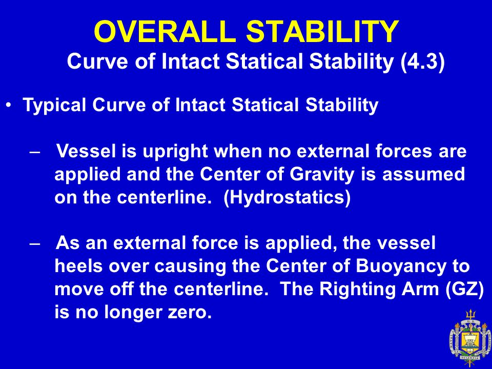 OVERALL STABILITY Curve of Intact Statical Stability (4.3) Typical Curve of Intact Statical Stability – Vessel is upright when no external forces are