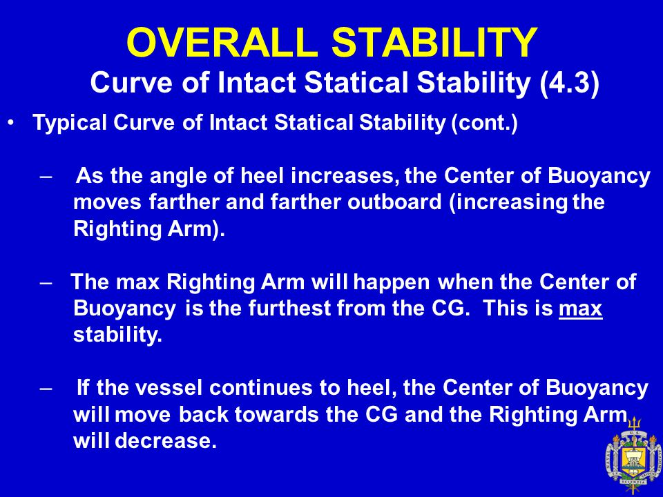 OVERALL STABILITY Curve of Intact Statical Stability (4.3) Typical Curve of Intact Statical Stability (cont.) – As the angle of heel increases, the Ce