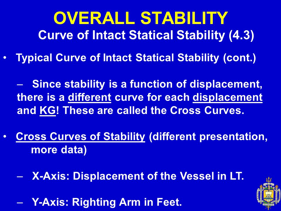 OVERALL STABILITY Curve of Intact Statical Stability (4.3) Typical Curve of Intact Statical Stability (cont.) – Since stability is a function of displ