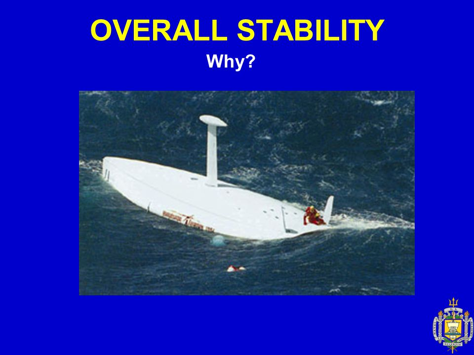 OVERALL STABILITY Measure of Overall Stability (4.4) Range of Stability – The range of angles for which there exists a positive righting moment.