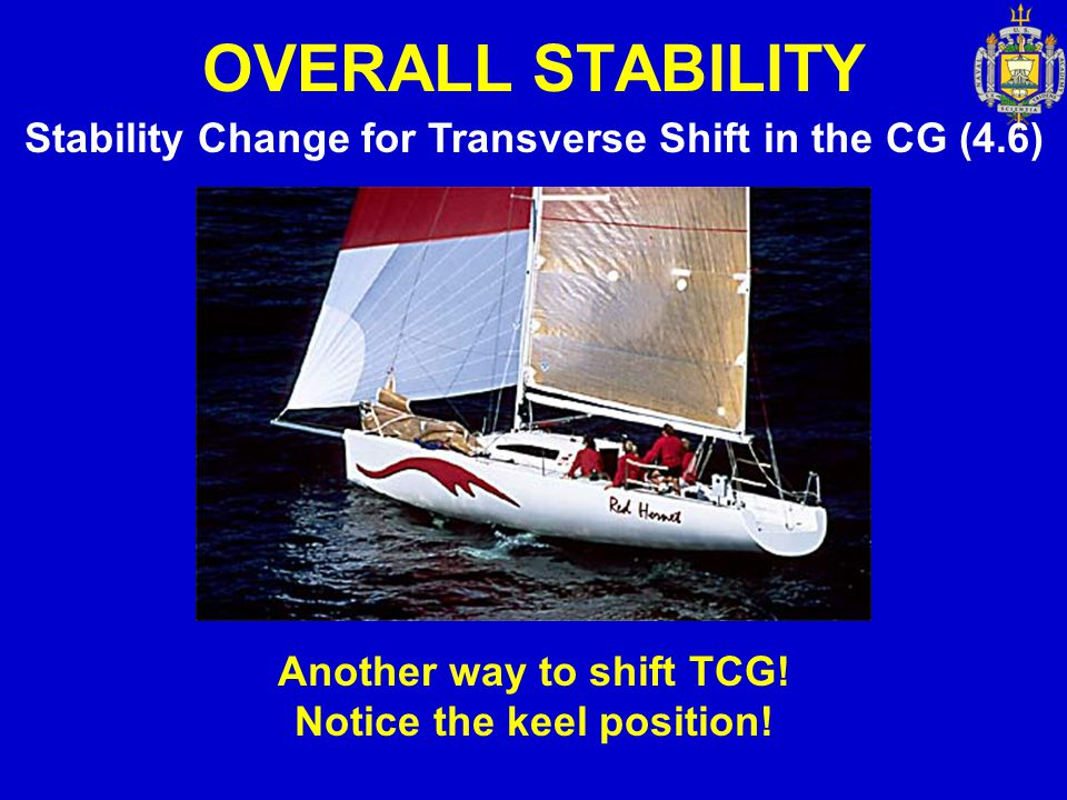 OVERALL STABILITY Stability Change for Transverse Shift in the CG (4.6) Another way to shift TCG! Notice the keel position!