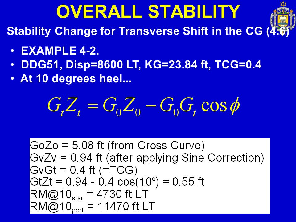OVERALL STABILITY Stability Change for Transverse Shift in the CG (4.6) EXAMPLE 4-2. DDG51, Disp=8600 LT, KG=23.84 ft, TCG=0.4 At 10 degrees heel...