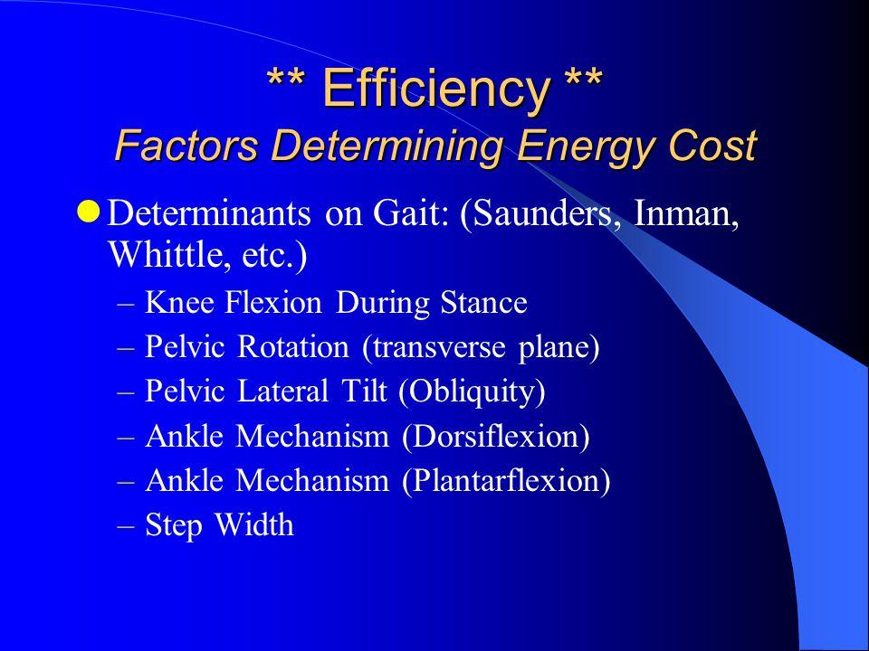 ** Efficiency ** Factors Determining Energy Cost Determinants on Gait: (Saunders, Inman, Whittle, etc.) –Knee Flexion During Stance –Pelvic Rotation (