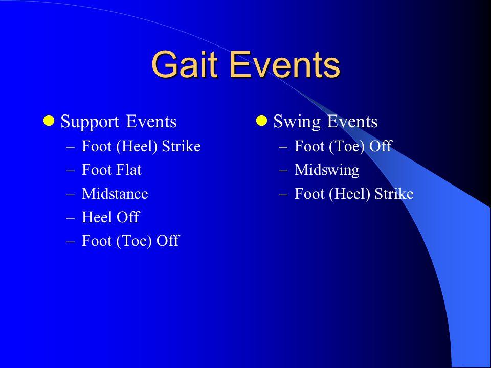 Gait Events Support Events –Foot (Heel) Strike –Foot Flat –Midstance –Heel Off –Foot (Toe) Off Swing Events –Foot (Toe) Off –Midswing –Foot (Heel) Str