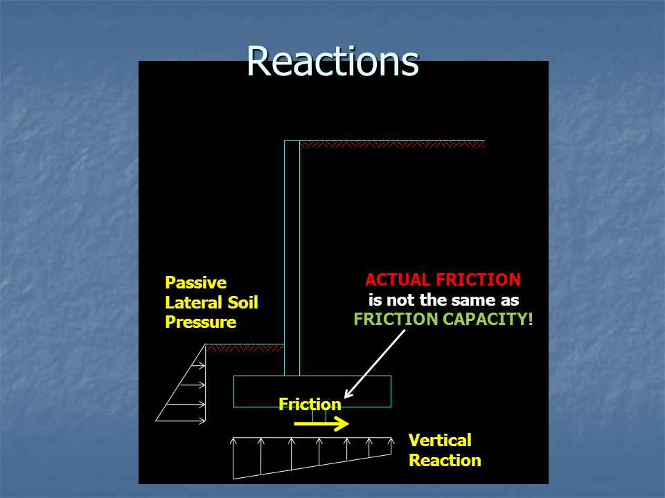 Computing Soil Bearing Stress Resolve applied forces into a concentric vertical force and moment on the contact area.