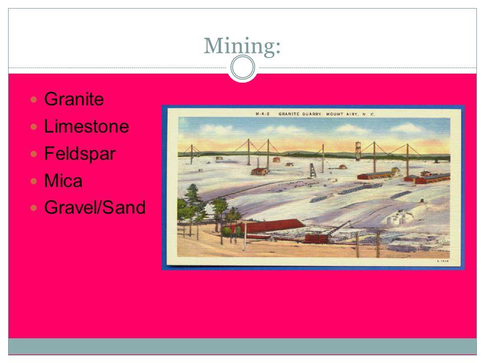 Mining: Granite Limestone Feldspar Mica Gravel/Sand