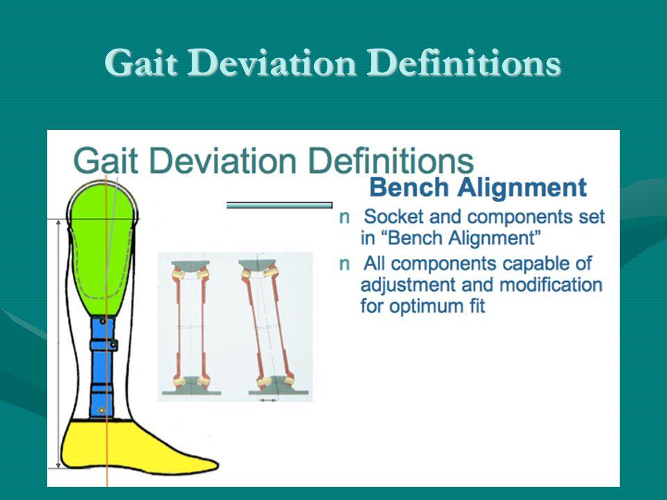 10 Gait Deviation Definitions