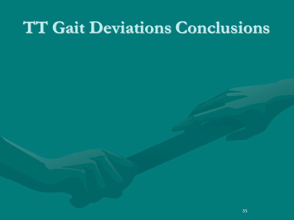 35 TT Gait Deviations Conclusions 35