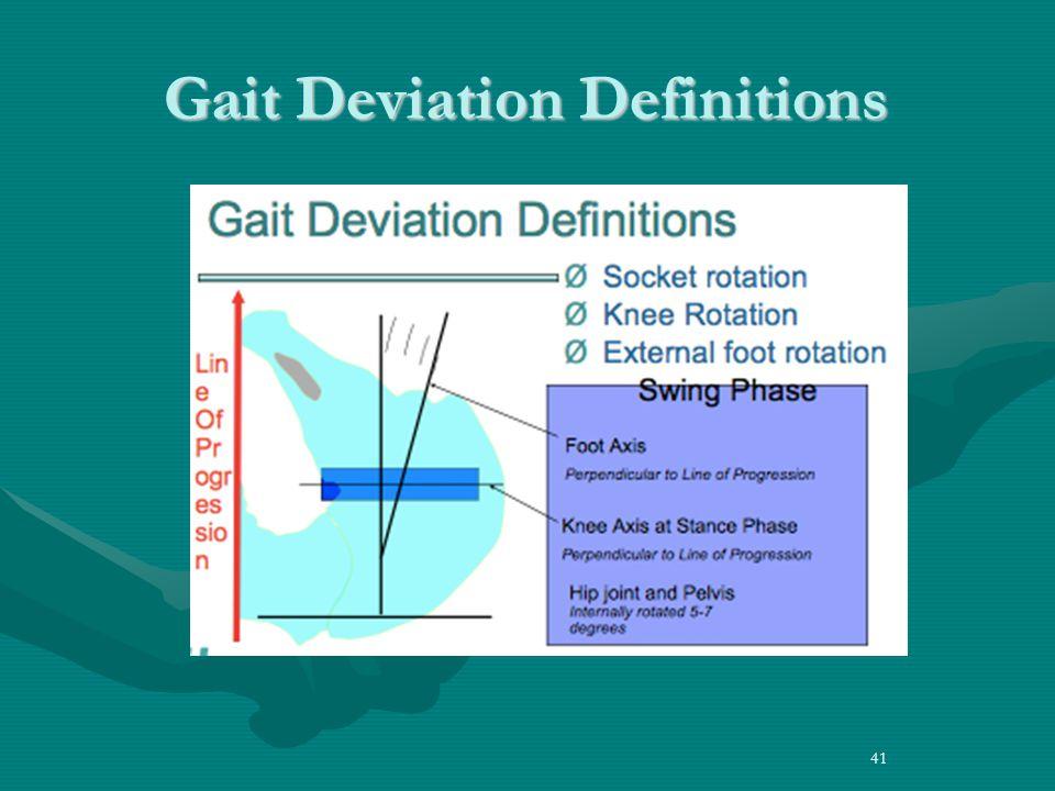 41 Gait Deviation Definitions