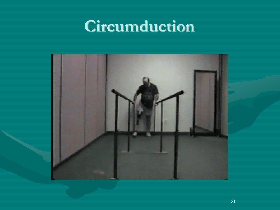 51 Circumduction