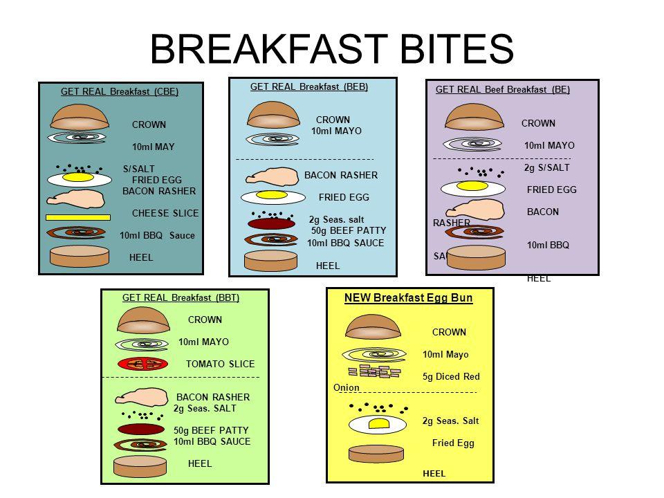 BREAKFAST BITES GET REAL Breakfast (CBE) CROWN 10ml MAY S/SALT FRIED EGG BACON RASHER CHEESE SLICE 10ml BBQ Sauce HEEL GET REAL Breakfast (BEB) CROWN 10ml MAYO BACON RASHER FRIED EGG 2g Seas.