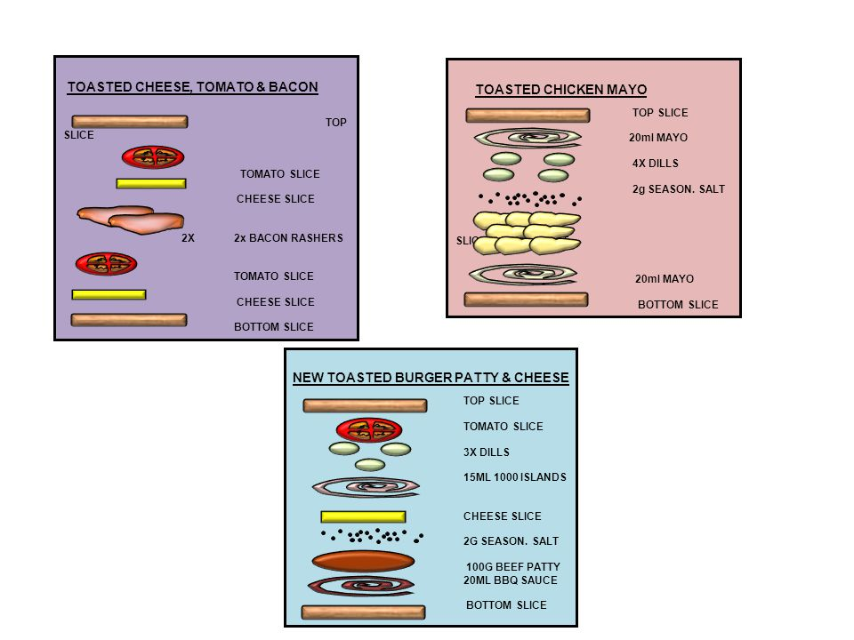 TOASTED CHEESE, TOMATO & BACON TOP SLICE TOMATO SLICE CHEESE SLICE 2X 2x BACON RASHERS TOMATO SLICE CHEESE SLICE BOTTOM SLICE TOASTED CHICKEN MAYO TOP SLICE 20ml MAYO 4X DILLS 2g SEASON.
