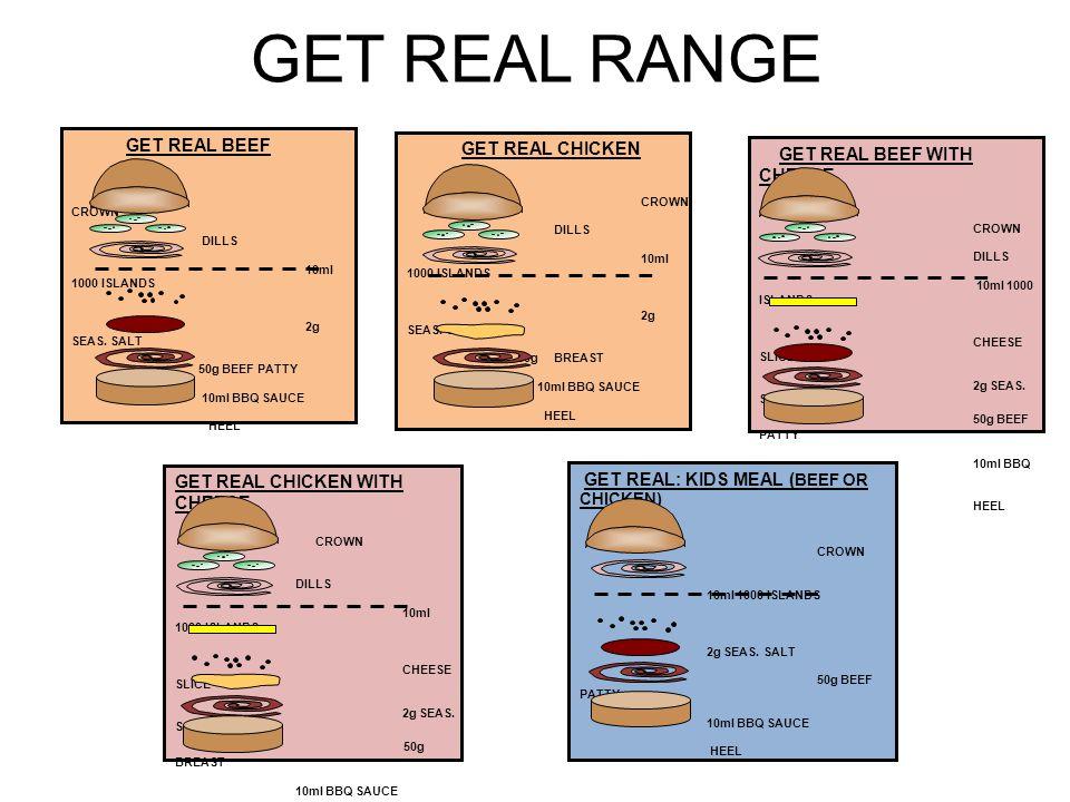 GET REAL RANGE GET REAL BEEF CROWN DILLS 10ml 1000 ISLANDS 2g SEAS.