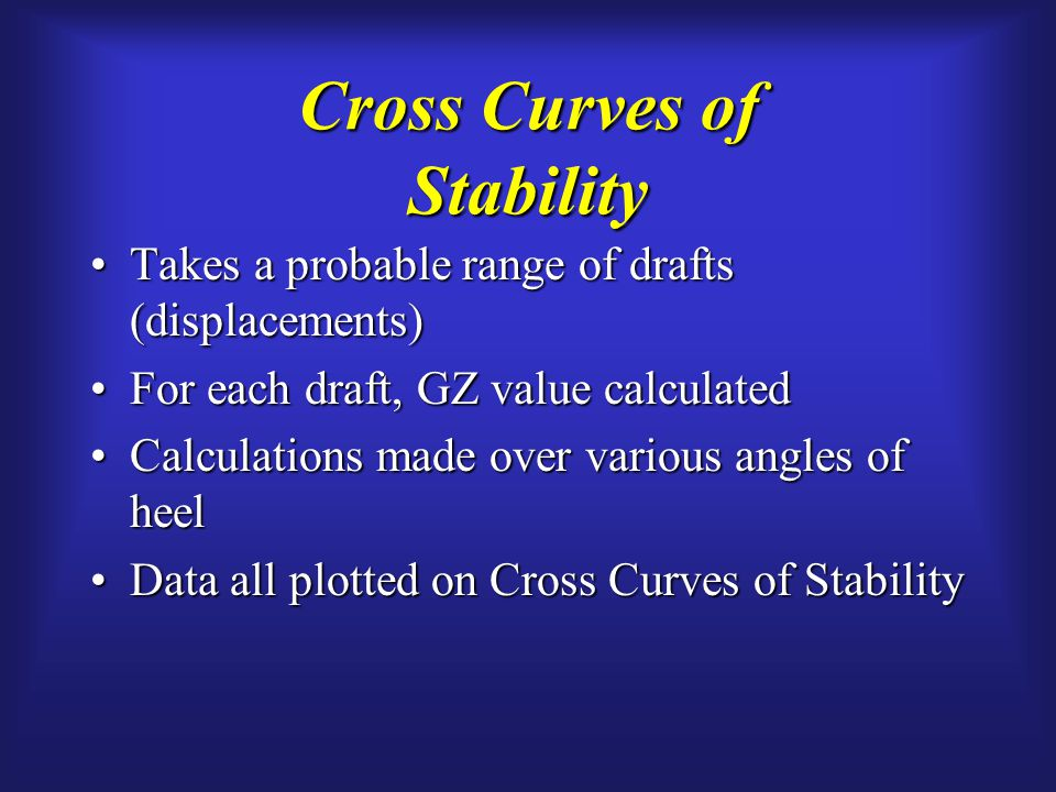 Cross Curves of Stability Takes a probable range of drafts (displacements)Takes a probable range of drafts (displacements) For each draft, GZ value calculatedFor each draft, GZ value calculated Calculations made over various angles of heelCalculations made over various angles of heel Data all plotted on Cross Curves of StabilityData all plotted on Cross Curves of Stability