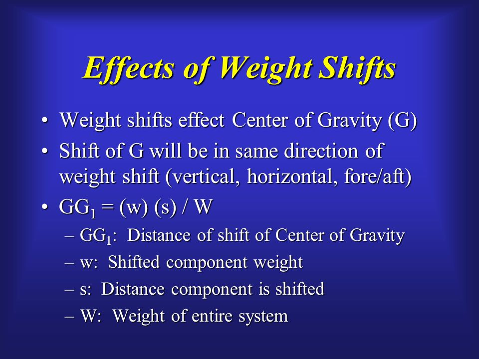 Effects of Weight Shifts Weight shifts effect Center of Gravity (G)Weight shifts effect Center of Gravity (G) Shift of G will be in same direction of weight shift (vertical, horizontal, fore/aft)Shift of G will be in same direction of weight shift (vertical, horizontal, fore/aft) GG 1 = (w) (s) / WGG 1 = (w) (s) / W –GG 1 : Distance of shift of Center of Gravity –w: Shifted component weight –s: Distance component is shifted –W: Weight of entire system