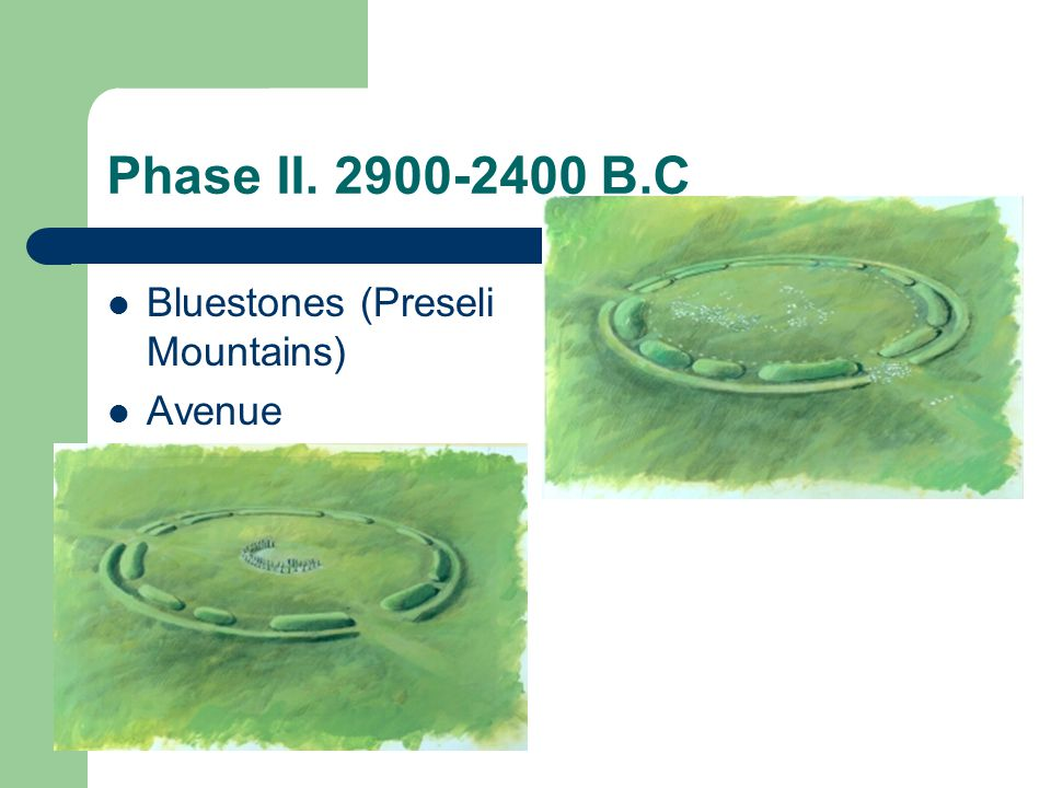 Phase II. 2900-2400 B.C Bluestones (Preseli Mountains) Avenue