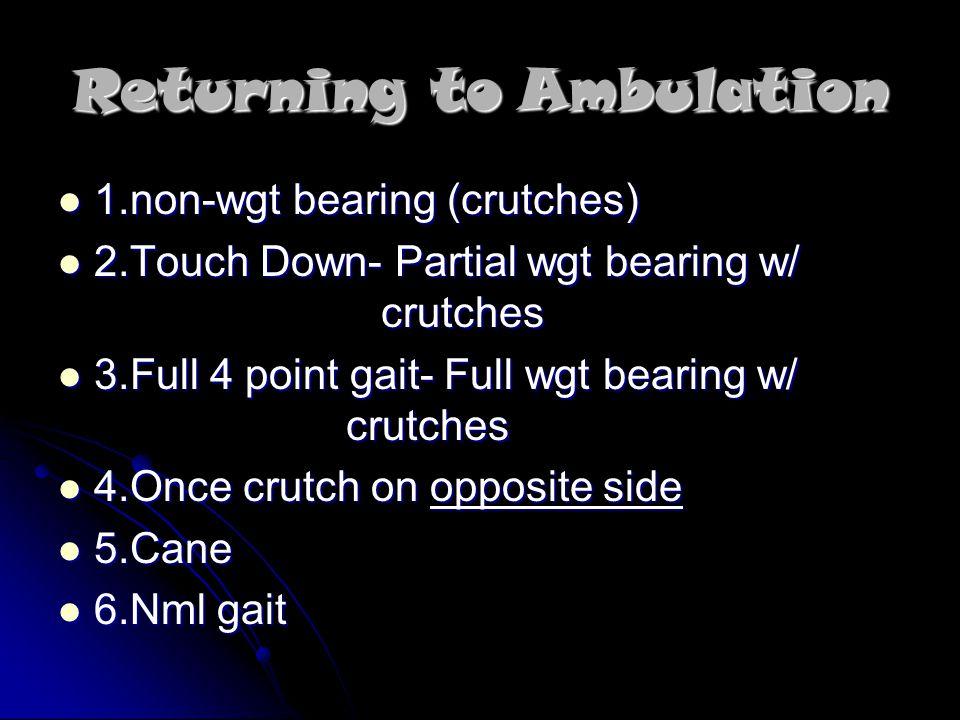 Returning to Ambulation 1.non-wgt bearing (crutches) 1.non-wgt bearing (crutches) 2.Touch Down- Partial wgt bearing w/ crutches 2.Touch Down- Partial wgt bearing w/ crutches 3.Full 4 point gait- Full wgt bearing w/ crutches 3.Full 4 point gait- Full wgt bearing w/ crutches 4.Once crutch on opposite side 4.Once crutch on opposite side 5.Cane 5.Cane 6.Nml gait 6.Nml gait